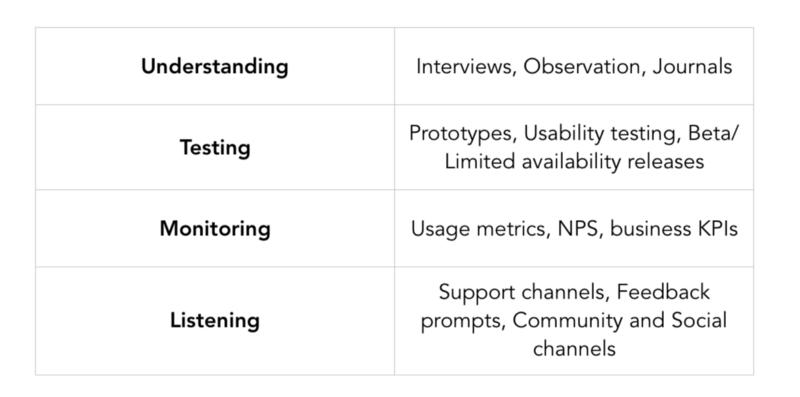 4.how 14 products leaders generate and use customer feedback - مدیران محصول موفق چگونه از مشتریان خود بازخورد میگیرند؟
