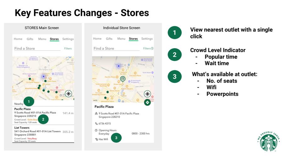 Starbucks Singapore App Redesigned 19 - باز طراحی محصول استارباکس سنگاپور – قسمت دوم