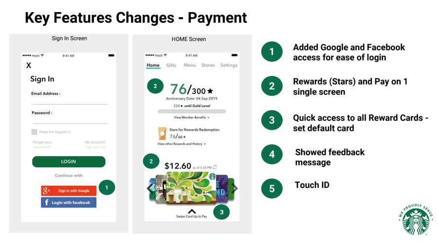 Starbucks Singapore App Redesigned 20 - باز طراحی محصول استارباکس سنگاپور – قسمت دوم