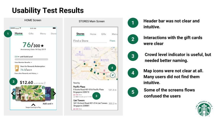 Starbucks Singapore App Redesigned 23 - باز طراحی محصول استارباکس سنگاپور – قسمت دوم