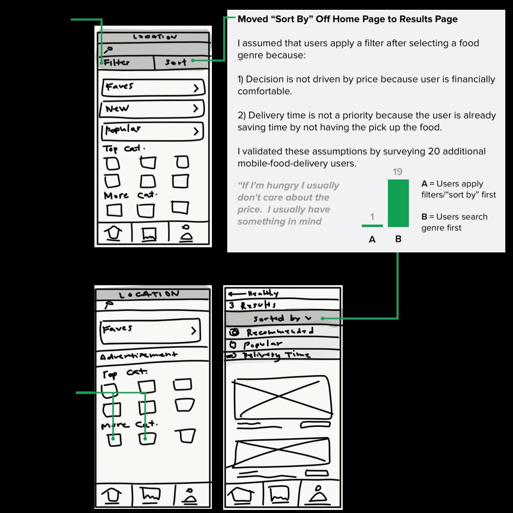 طراحی رابط کاربری محصول بعد از تست کاربردپذیری و طراحی وایفریم - تحلیل تجربه کاربری اپلیکیشن UberEATS - مورد کاوی مدیریت محصول