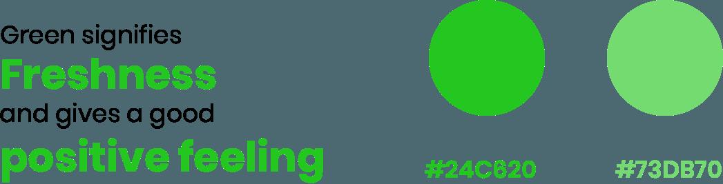 تجربه کاربری اپلیکیشن Cup O sugar – آکادمی محصول – مهدیه محسنی – مشاوره و آموزش مدیریت محصول و اسکرام